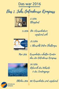 2016-onlinekurse-kompass